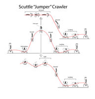 Scuttle Crawler storyboard final.jpg 1000x1000