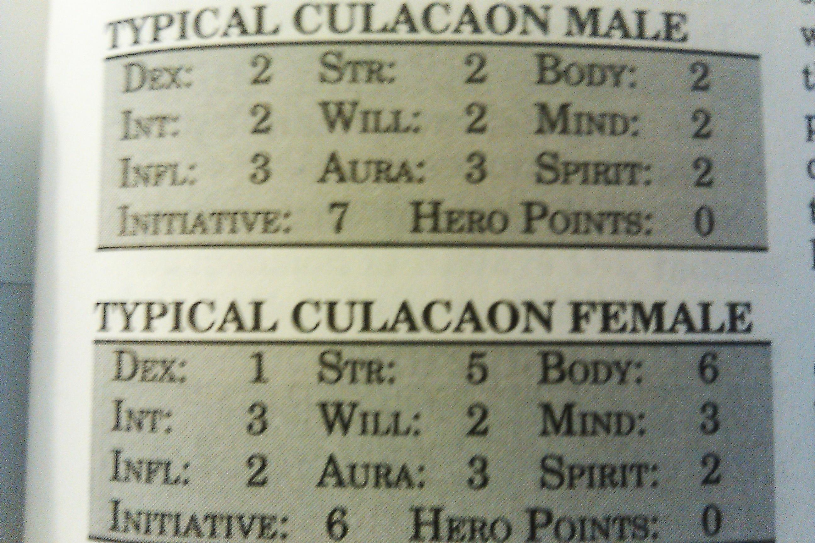 Culacaon