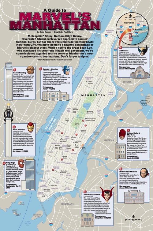 List of Locations in the Marvel Universe