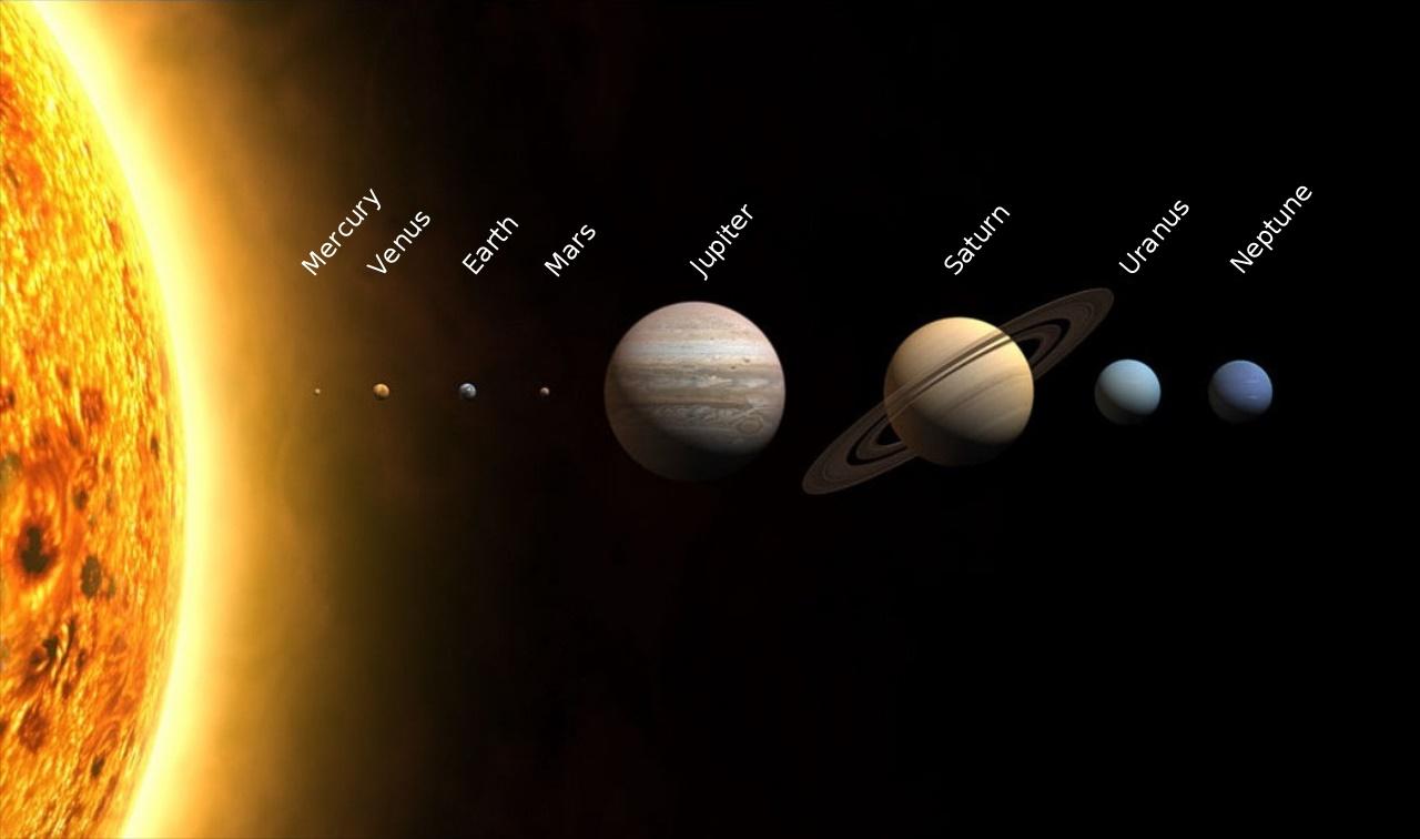 Sol System