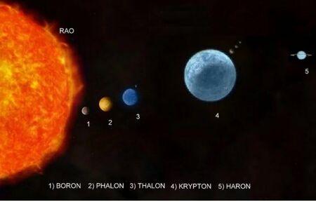 Rao System.jpg