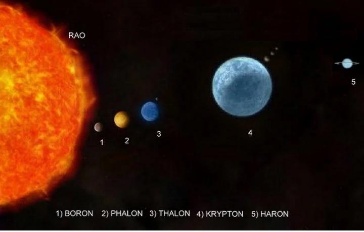 Rao System