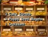 International Bread Center-list-001