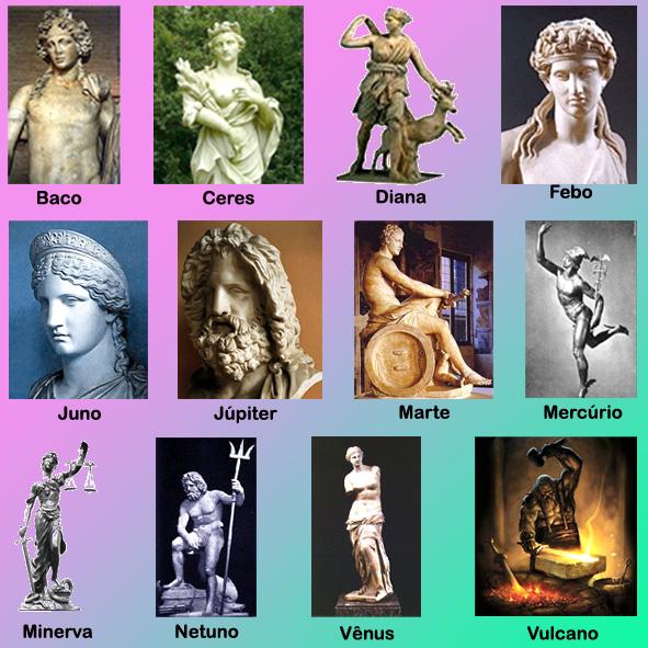 Fisiologia de Divindade Romana
