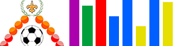 Wiki Superporra