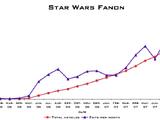 Star Wars Fanon