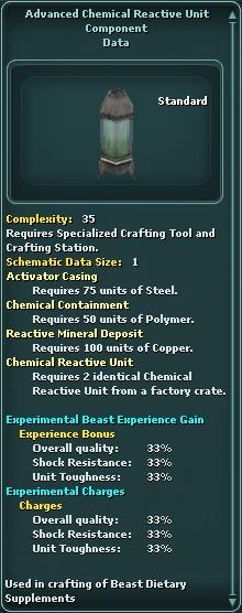 Advanced Chemical Reactive Unit