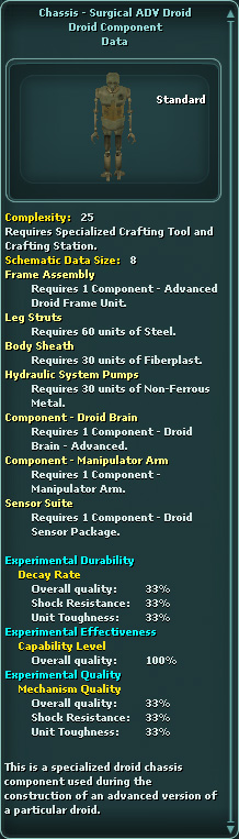 Chassis - Surgical ADV Droid