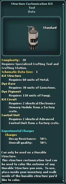 Structure Customization Kit