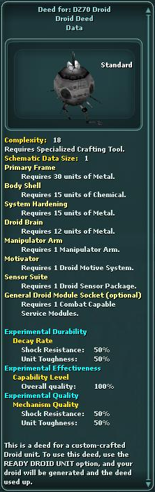 Deed for: DZ70 Droid