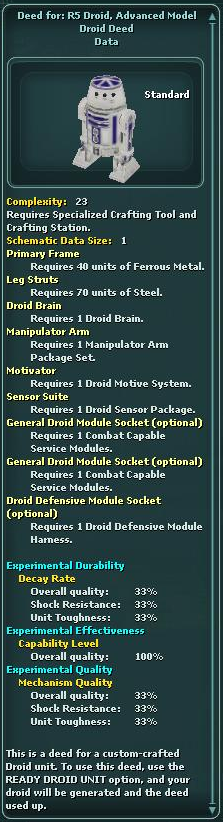 Deed for: R5 Droid, Advanced Model