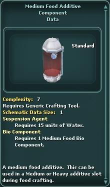 Medium Food Additive