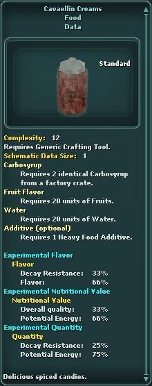 Cavaellin Creams