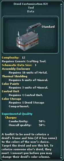 Droid Customization Kit