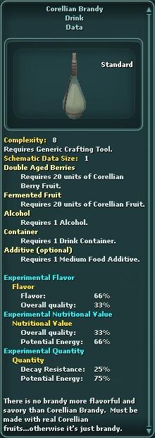 Corellian Brandy