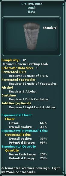 Gralinyn Juice
