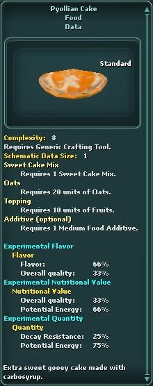 Pyollian Cake