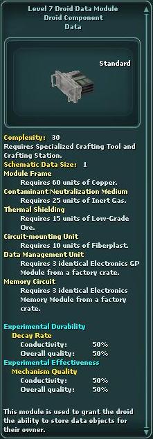 Module - Droid Data 7