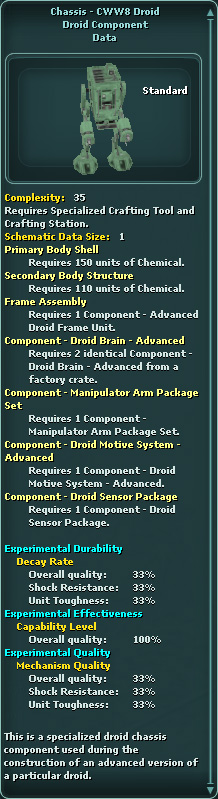 Chassis - CWW8 Droid