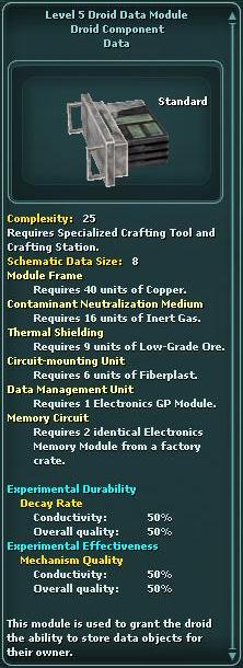 Module - Droid Data 5