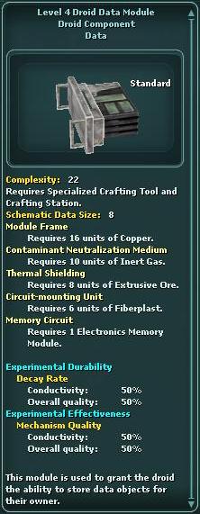 Module - Droid Data 4