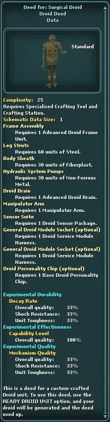 Deed for: Surgical Droid