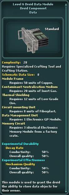 Module - Droid Data 6