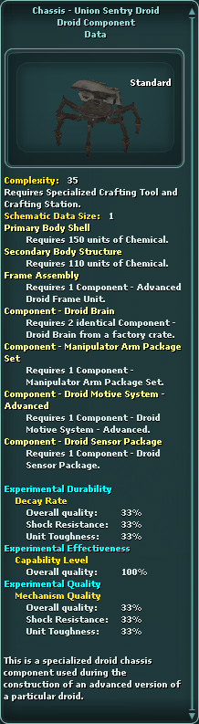Chassis - Union Sentry Droid