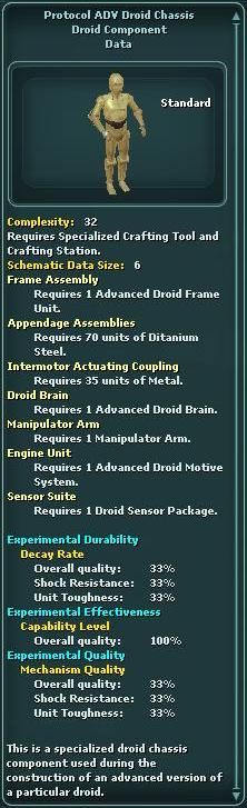 Chassis - Protocol ADV Droid