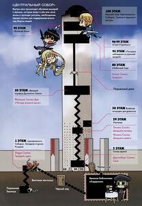 Sword Art Online Vol 13 - 008