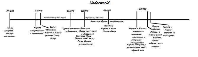 UnderWorld1234.png
