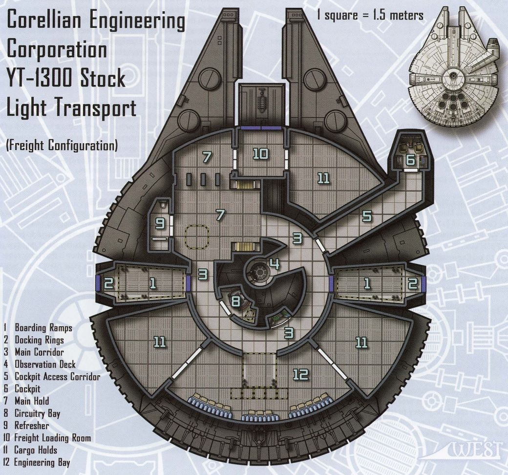 Corellian YT-1300 Transport