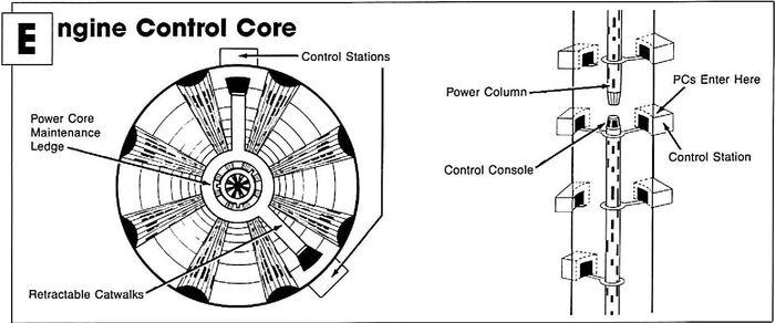 Engine Control Core.jpg