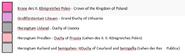 Legende zum Rechtsstand der Gebiete weitester Ausdehnung der Res Publica Serenissima 1619 im Frieden von Deulino mit heutigen Staatsgrenzen und damaligen Rechtsbeziehungen als Grundlage der Erstellung des Adelslexikons