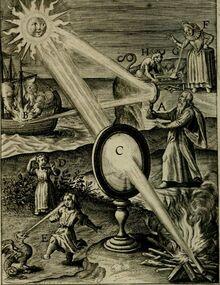 42 Archimedes-heat-ray.JPG