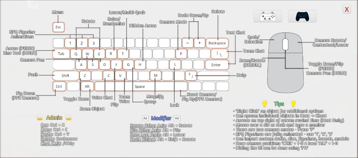 TTS-ControlScheme.png