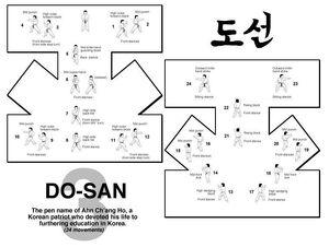 Dan-Gun, alternative diagram