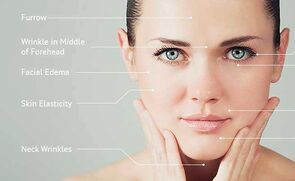 Acupressure points for beautiful face..jpg