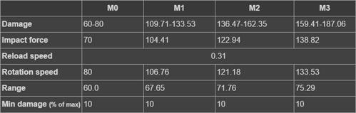 Twins Stats Feb2017.png