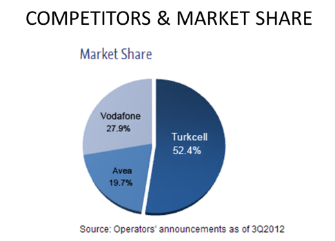 Market share.png