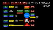 Episode 12 plot diagram