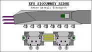 Sig-ridge1