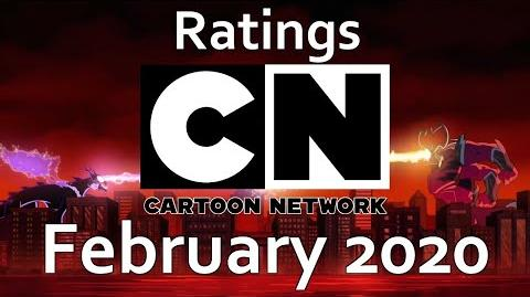 Cartoon Network February 2020 Ratings Report