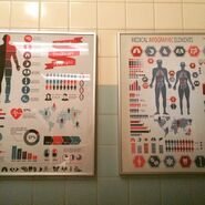 Teen Wolf Season 5 Behind the Scenes Medical Infographics in the Morgue 041515