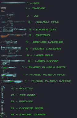 Future Shock weapons list.png