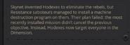 Fixed Hodex Bio