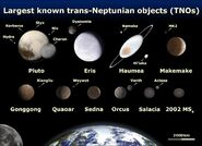 Dwarf Planets, Earth and Moon