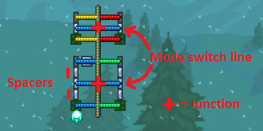 Guide Teleporter Network The Official Terraria Wiki Easy guide to teleporters and wiring in terraria, plus a tutorial on other basic mechanisms! guide teleporter network the official