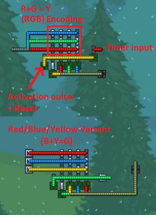 Multiplexor guide