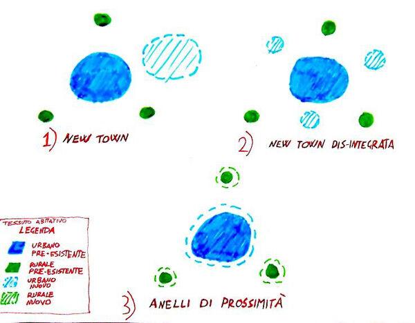 Case Antonello Ciccozzi.jpg